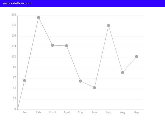 Bar-and-Line-Chart-TChart-Demo