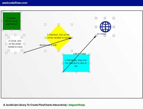 diagram-flow-js