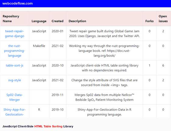 HTML-table-sorting-library