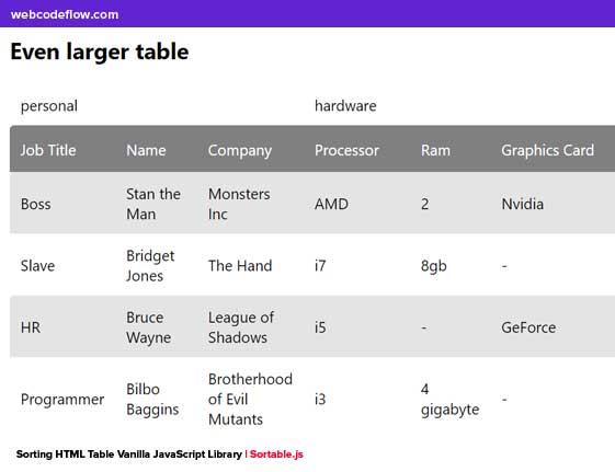 html-table-sortable-js