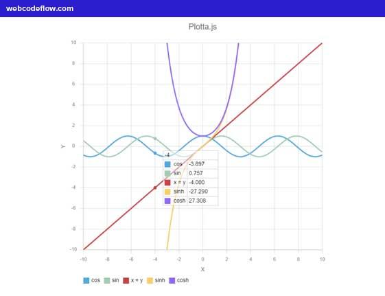 mathematical-graphs-plotta-js