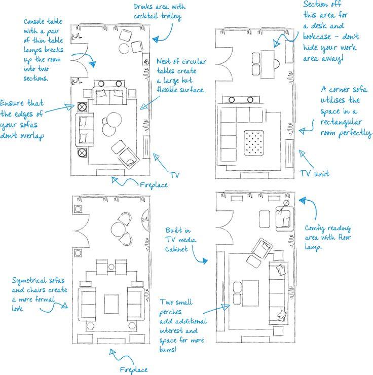 Rectangular Sitting Room. Long Narrow Lounge. Floor plan. Furniture Layout. Lauren Gilberthorpe Interiors