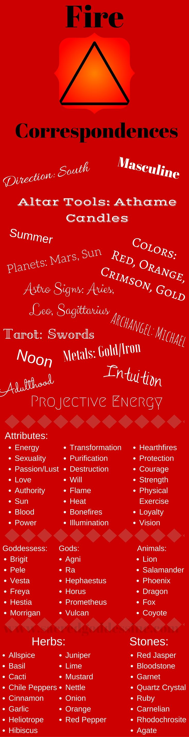 Wicca for Beginners – Fire Correspondences  –   Follow us for more great infographs.  Click the pic to vis