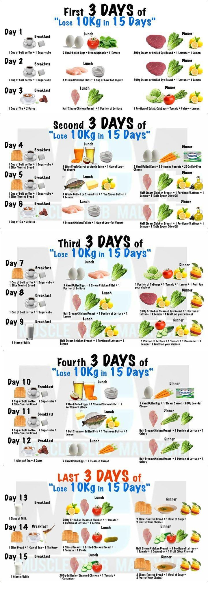 Tired of being OVERWEIGHT?let it become a family tradition OR start making change,Doctors Picked 10 Best D
