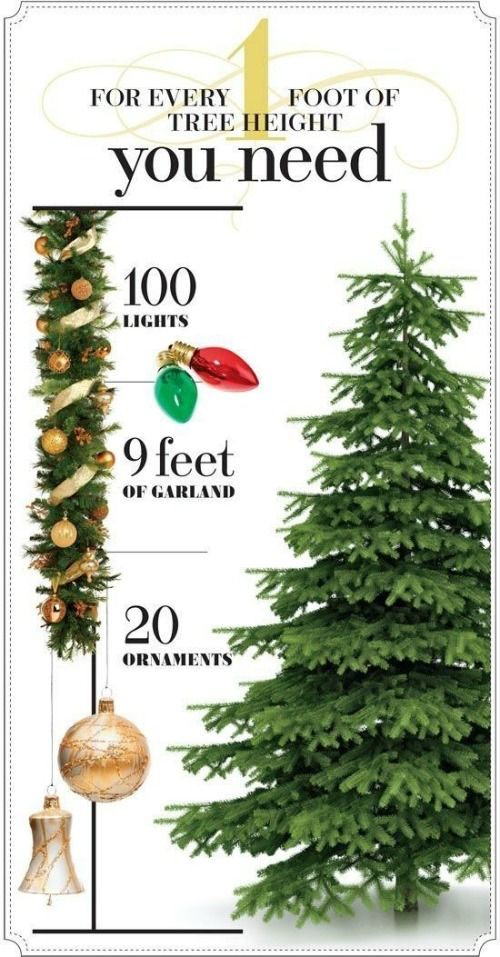 TIP #5: Plan ahead! See how many lights, ornaments, and and garland you need for y