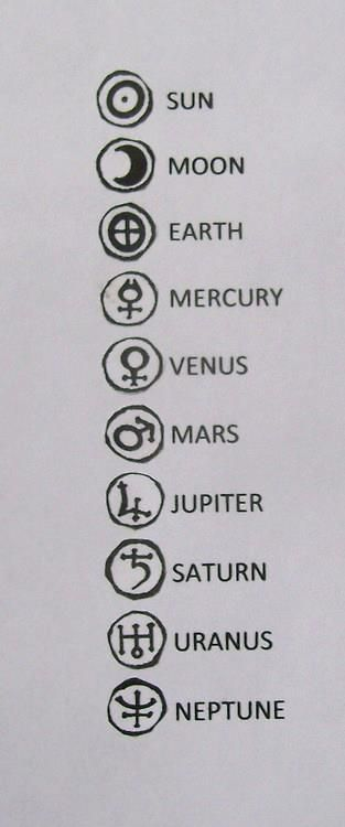 Planets – Not complete…