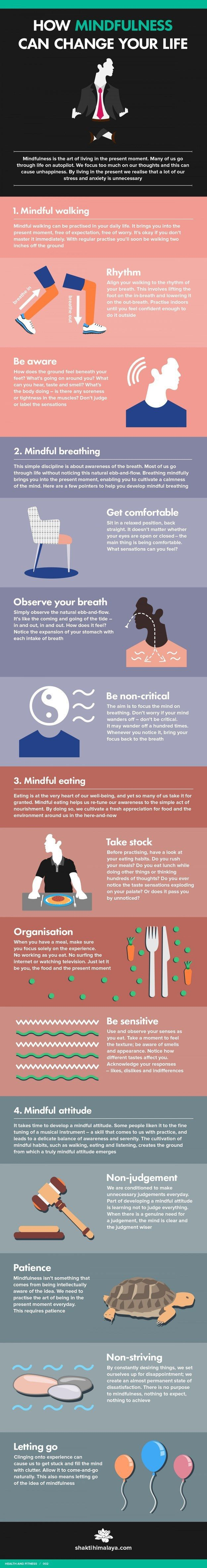 Try the Mindfulness Exercise