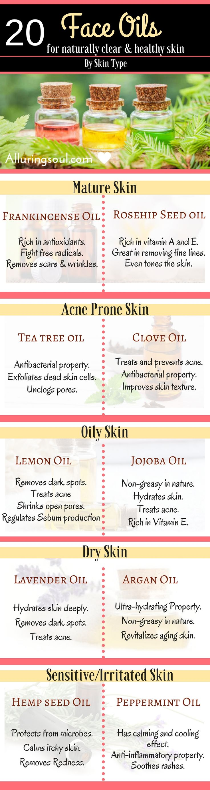 Face oils can do wonder on your skin. Whether you are suffering from acne or dry skin or oily skin or aging skin, face oil is the
