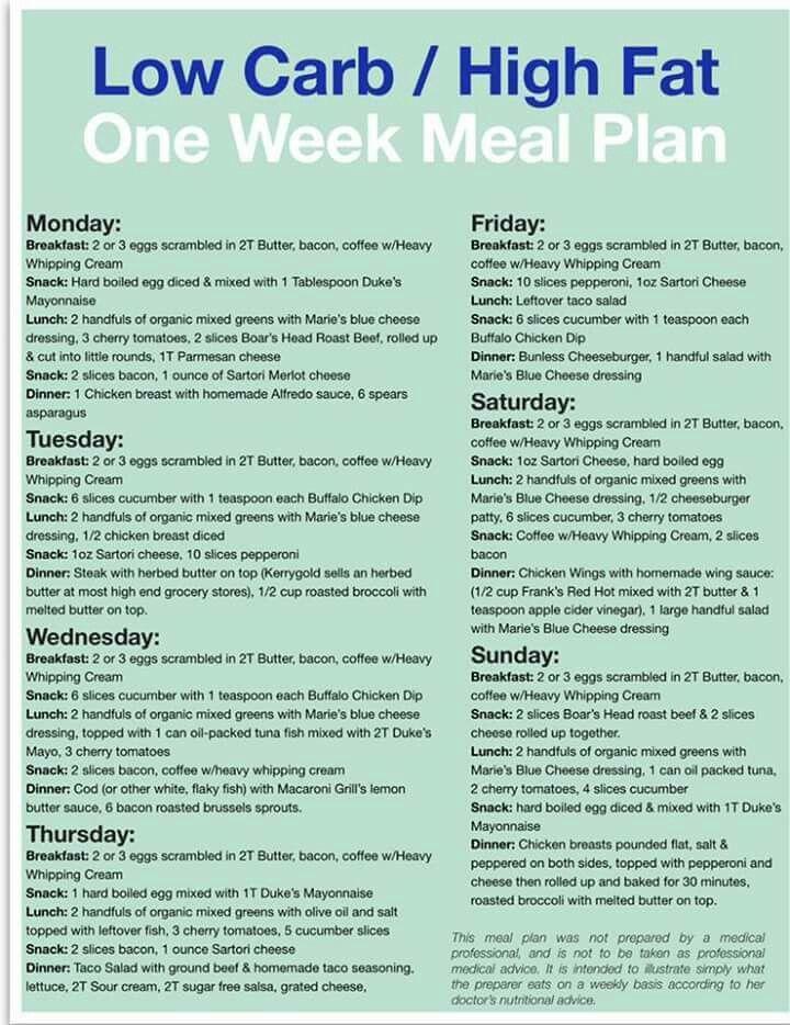 paleo-diet-menu.b… Weekly meal plan More