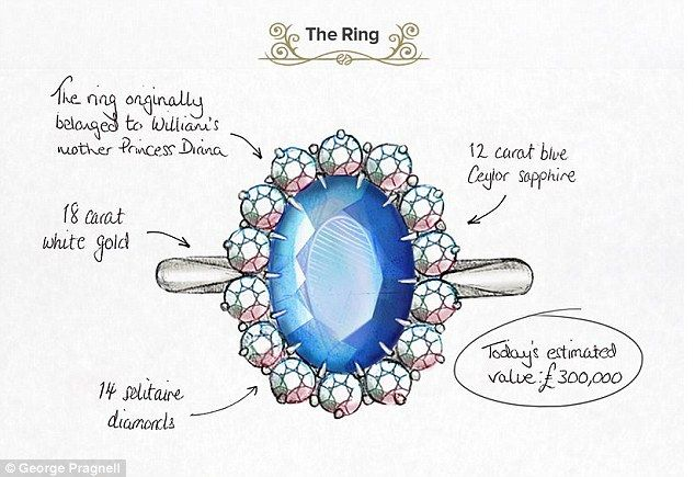 Family heirloom: Prince William proposed to Kate with a beautiful 12 carat blue Ceylon sapphire ring that belonged to his mother,