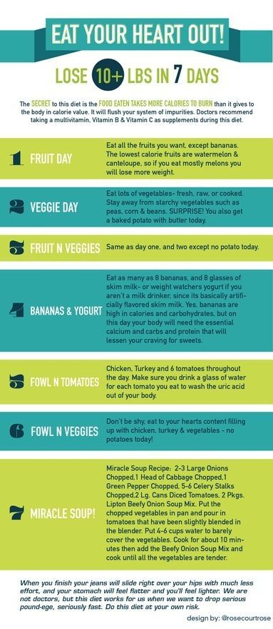 Ive read several similar variations on this diet.  Ive never tried it, but sounds very tempting to try.