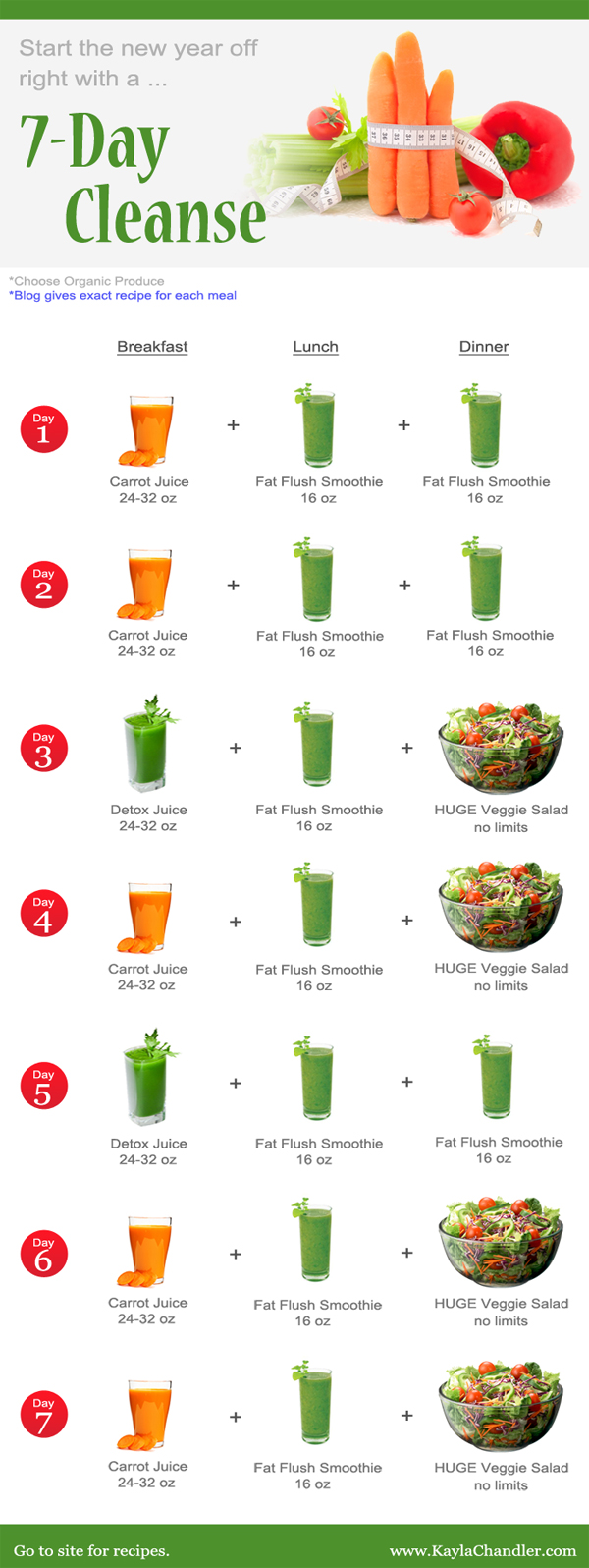 Juicing Recipes for Detoxing and Weight Loss