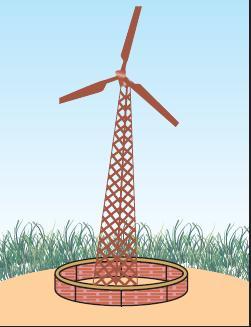अंजीर. 5 एक windmill