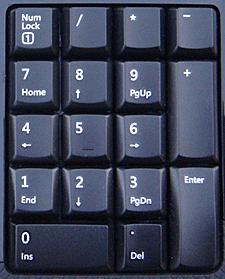 numeric keypad - कंप्यूटर के इनपुट डिवाइस (Input Devices)