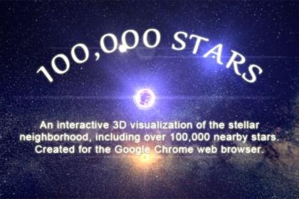 Mapa interactivo 100000 Estrellas