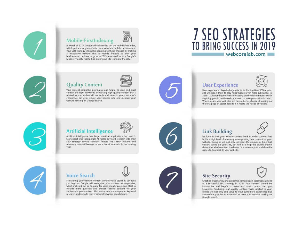 How to become the best SEO company in 2019: SEO strategy