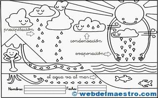 Dibujo Para Colorear Ciclo Del Agua Ciclo Del Agua Para Colorear