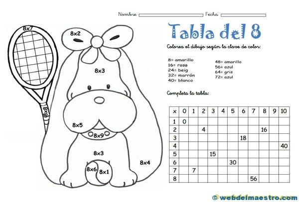 Tabla De Multiplicar Por 8 Web Del Maestro