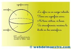 Figuras geometricas tridimensionales primaria: esfera-cartel