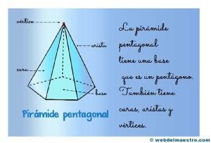 Figuras geometricas tridimensionales primaria: piramide-cartel
