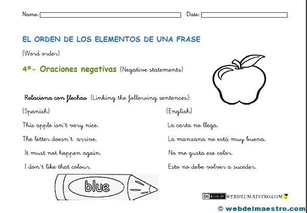Imagenes De Manzana En Ingles Para Colorear Imagenes para dibujar en ...