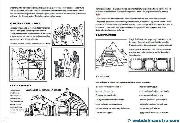Antiguo Egipto para niños-2 - Web del maestro