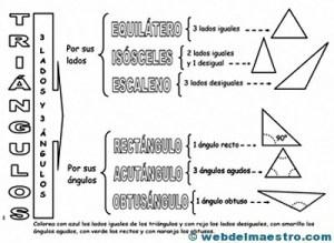 Triángulos-clasificación