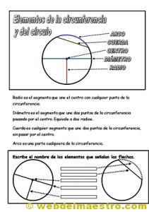 circunferencia-elementos