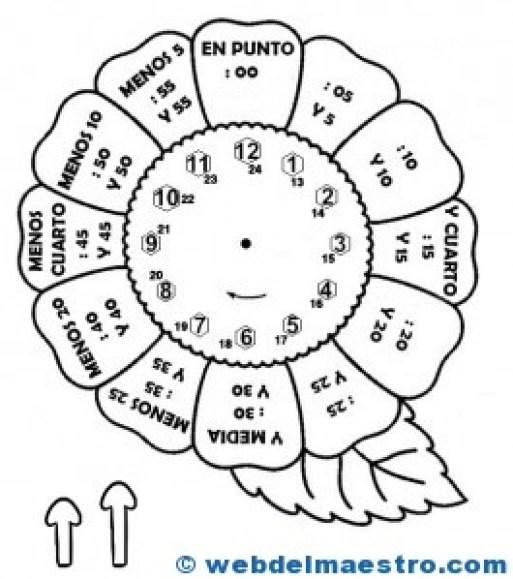 reloj para aprender las horas