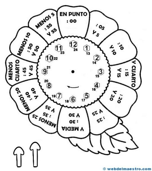 Relojes para aprender la hora - Web del maestro
