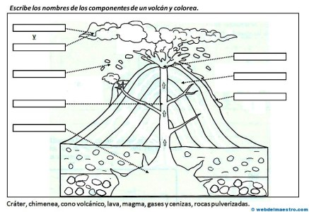 Los Volcanes Web Del Maestro