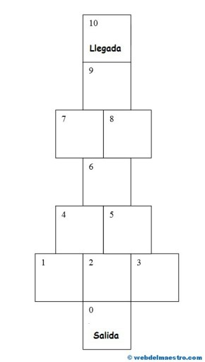 Juego de números- Itinerario-5