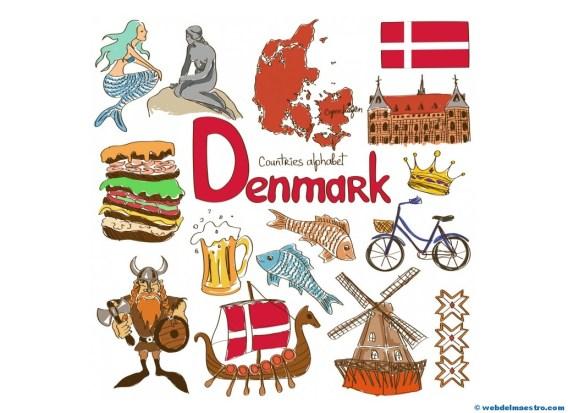 Paises en ingles-Dinamarca
