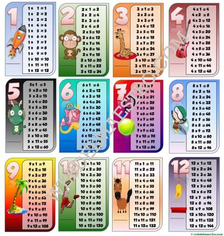 Tablas de multiplicar-TAMAÑO PEQUEÑO-