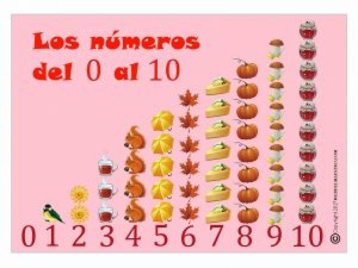 Cartel de números del 0 al 10-rosa