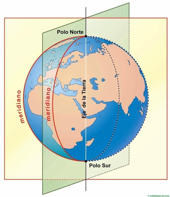 Cartel de los meridianos-color-