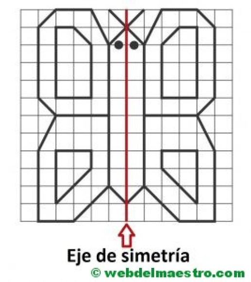 Eje de simetría-