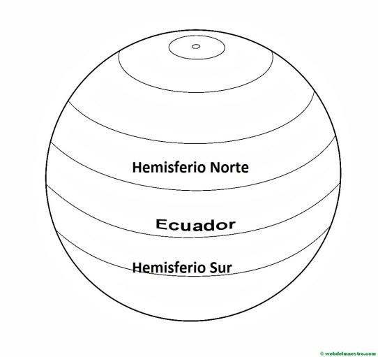 paralelos-hemisferios norte y sur