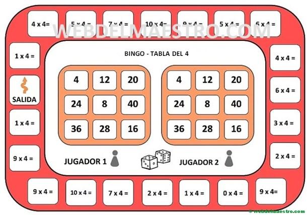 juego de la tabla del 4