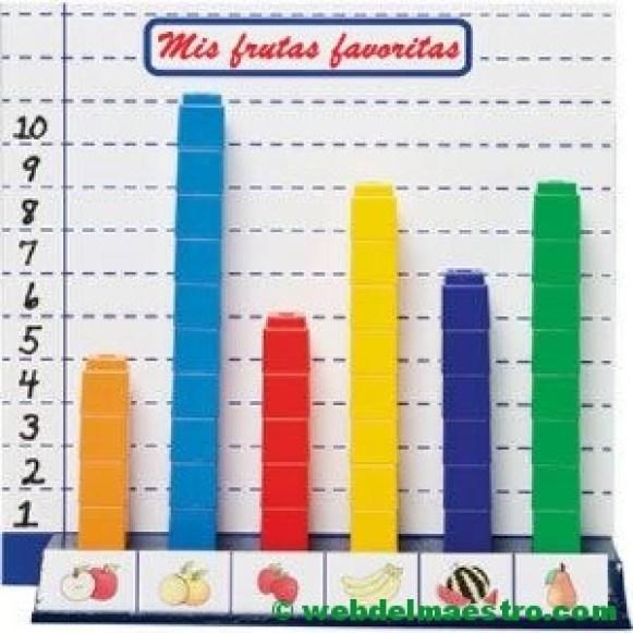Juego nº 3- Iniciación a gráfico de barras