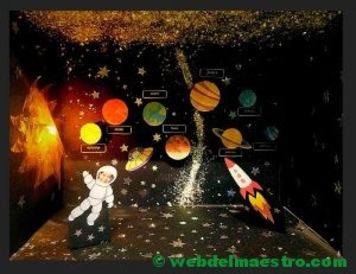 Diorama del Sistema Solar-