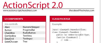 Actionscript 2.0 Cheat Sheet Flashpaper