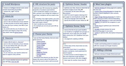 Wordpress SEO Cheat Sheet
