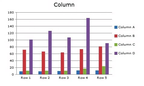 13 Useful JavaScript Solutions for Charts and Graphs - Web Design ...