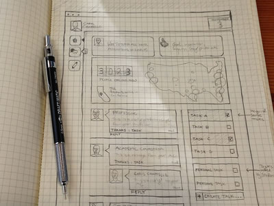 Inspiring Wireframe Sketches