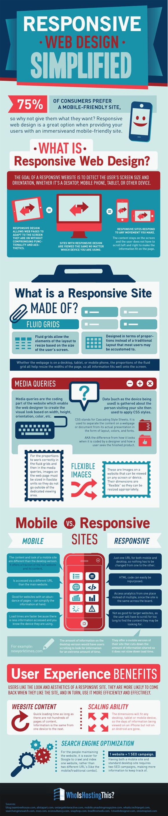 20 Useful Infographics Featuring Web Deisgn Tips & Tricks
