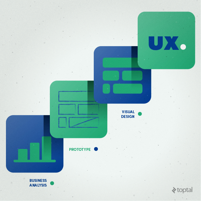 UX design is a growing discipline with an extremely broad definition
