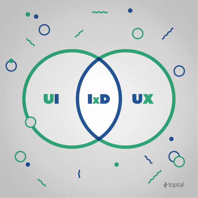 UI, UX, IxD: Lots of overlap and loads of differences.