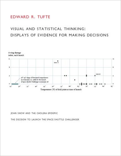 visual and Statistical thinking