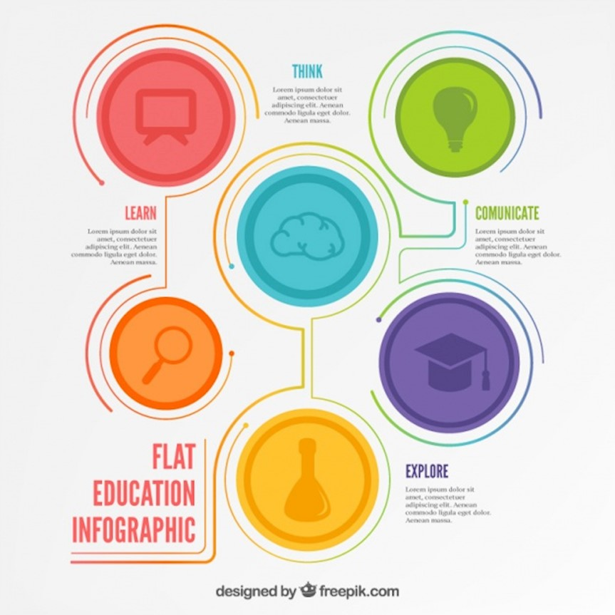 education-infography-in-flat-design